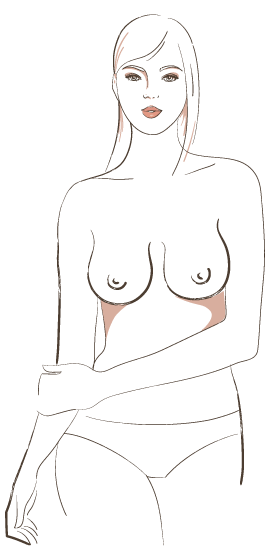 7 types of boobs
