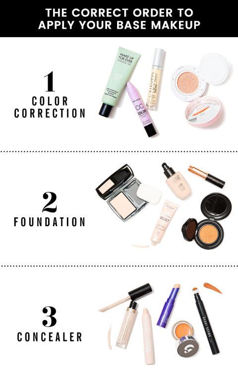 21 Best Foundation Makeup Tips – How to Apply Foundation ...