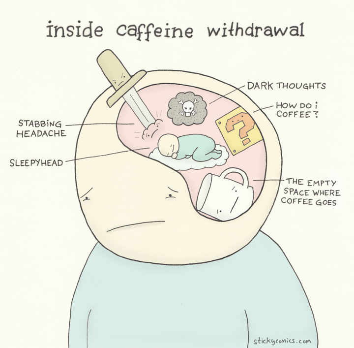 relationship caffeine and pain